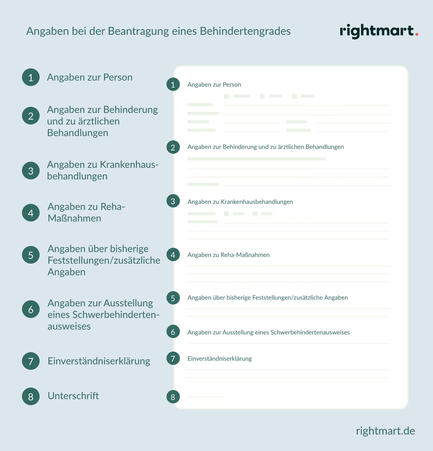 Schema eines Antragsformulars um Behindertengrad zu beantragen