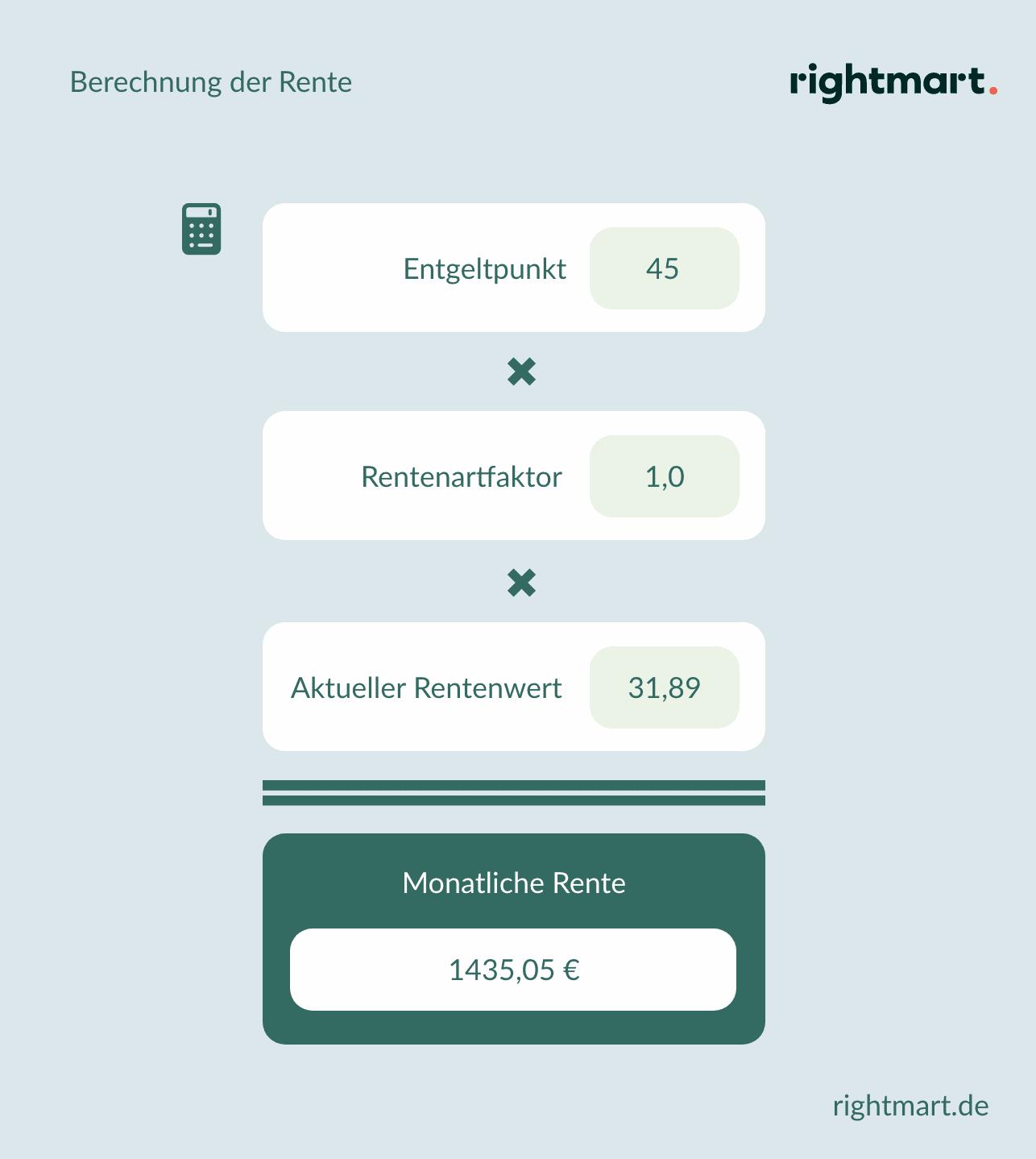 Beispiel: Wie errechnet sich Ihre Rente?