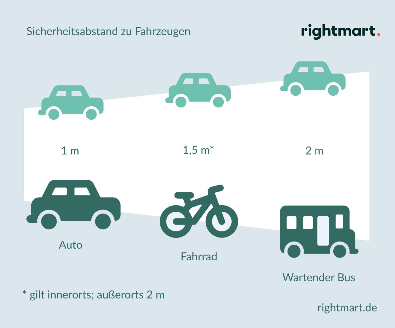 Sicherheitsabstand zu Fahrzeugen
